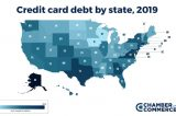 ChamberofCommerce.org Publishes Report Detailing Average Credit Card Debt by State